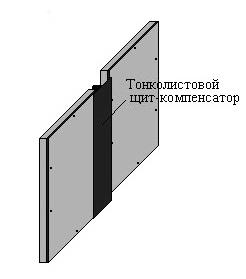 щит компенсатор для опалубки